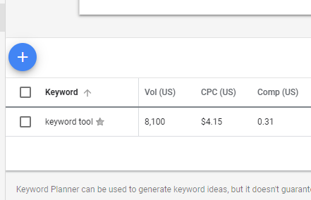 This Free SEO Keyword TOOL will CHANGE your LIFE!