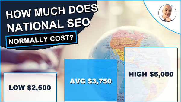 How Much Does National SEO Cost?